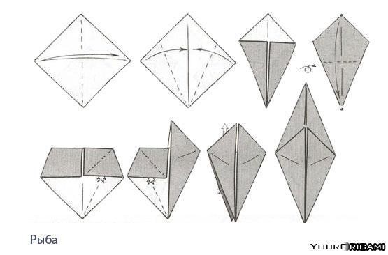 Оригами из бумаги: базовые