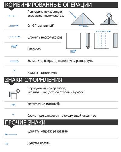 Оригами обучение и схемы: