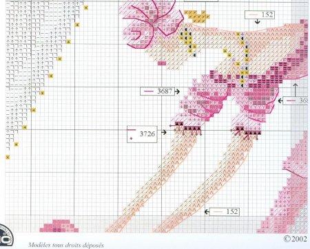Схема вышивки для платья розы
