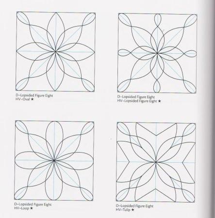 Различные схемы пэчворк стежек