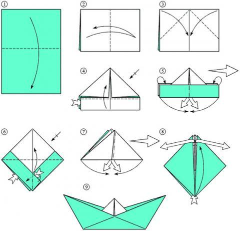 Оригами кораблик из бумаги: