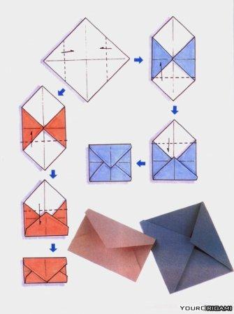 Оригами схема работы