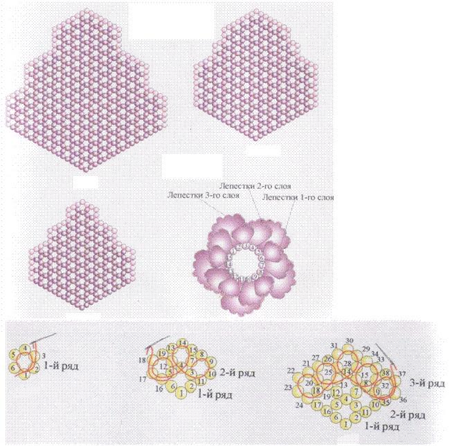 Розы из бисера: схемы плетения