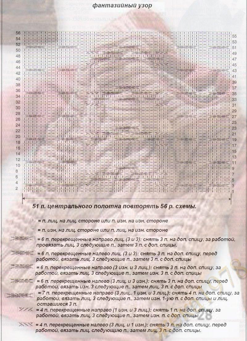 Вязание спицами для полных схема описание фото 227