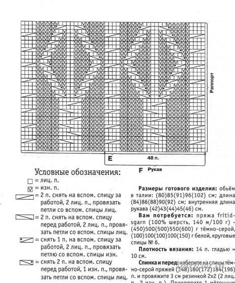 Схема узора для детской кофты спицами