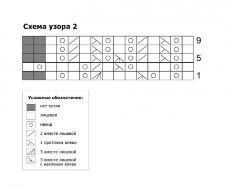 Вязание спицами реглана для детей на примере кофточки на ребенка до года: cхема и описание