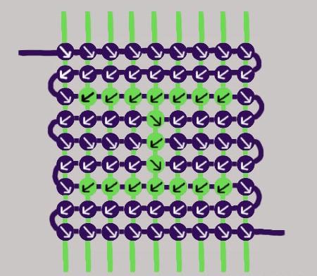 Плетение фенечек прямым