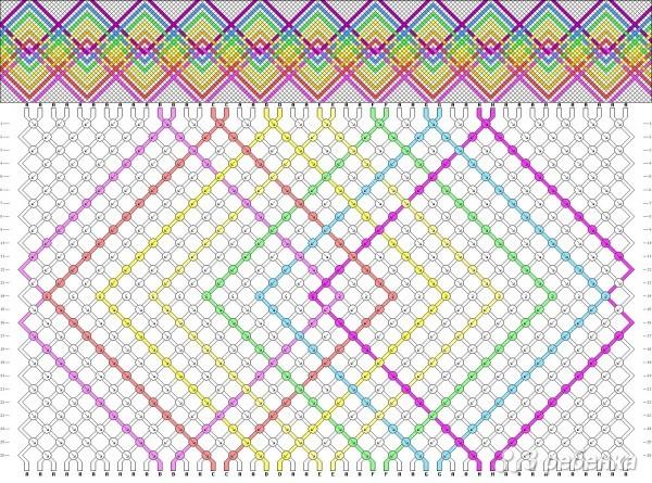Плетение фенечек из мулине прямое