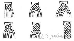 Схемы плетения браслетов из ниток.