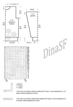 Мужской свитер с горлом: схема вязания спицами и описание