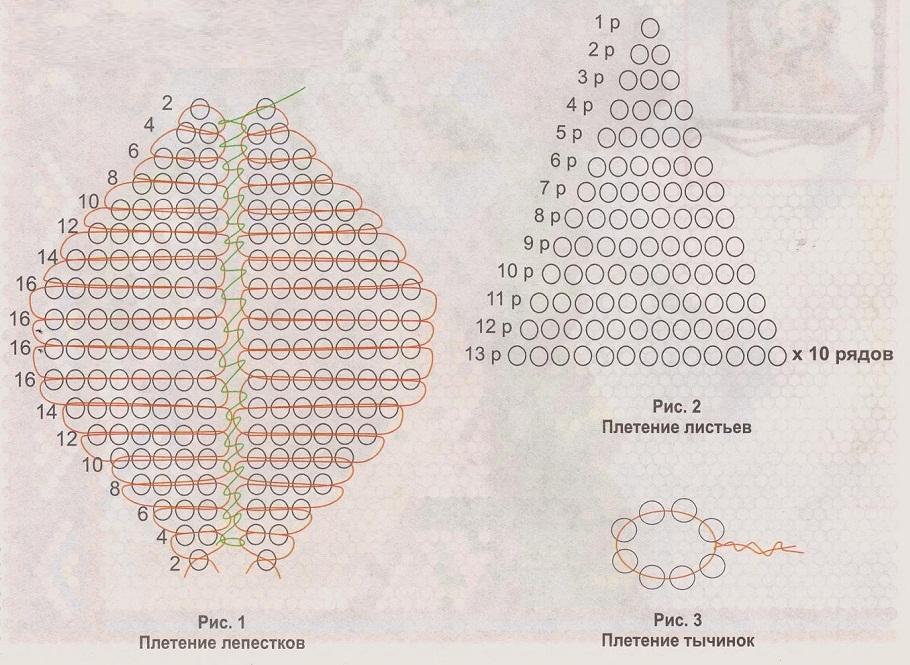 Плетение бисером лилии: смеха
