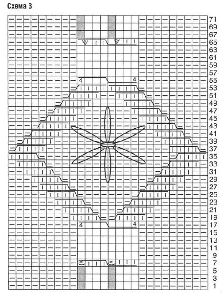 Схема вязания теплых пледов