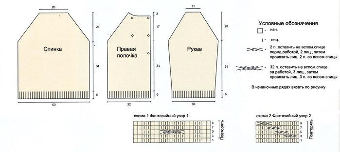 Вязание спицами теплого жакета