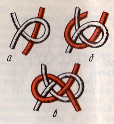 Макраме: основные узлы и схемы