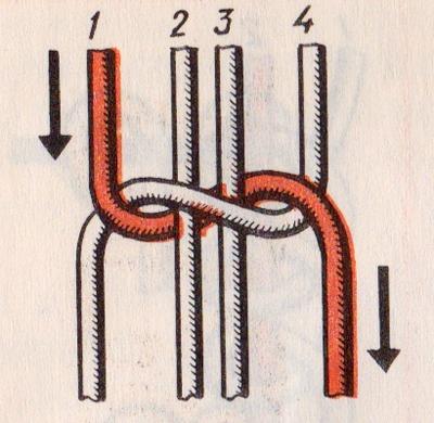 основные узлы для плетения