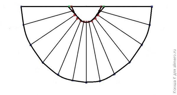 Юбка солнышко схема