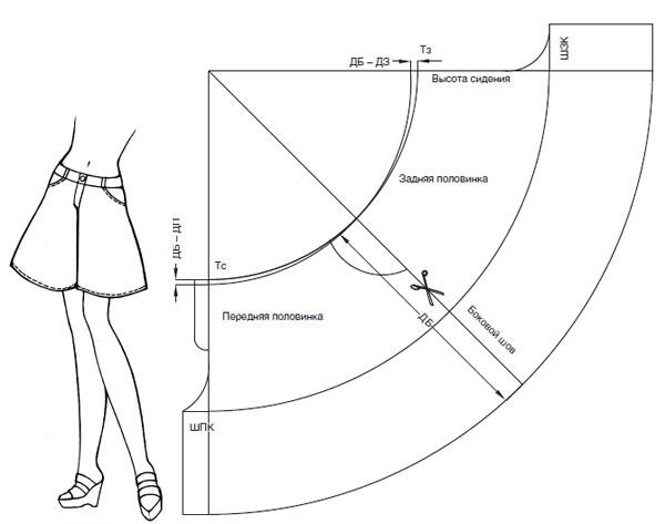 Юбка шорты: выкройка для шитья