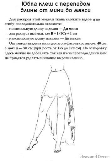 Платье со шлейфом короткое спереди выкройки