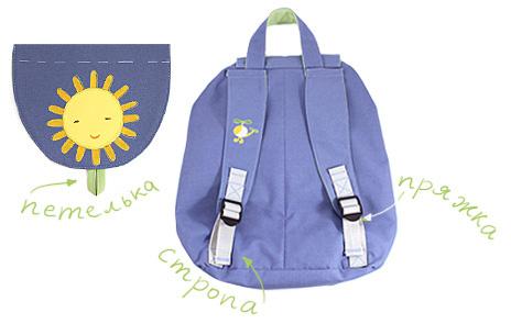 Как сшить рюкзак детям своими руками выкройки