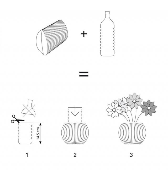Как сделать бутылочку своими руками