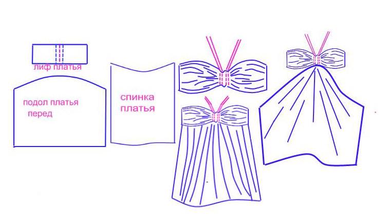 платья для кройки и шитья