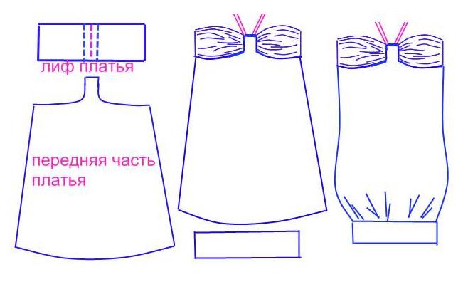 Как сшить платья своими руками в картинках