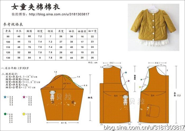 Детский пиджак для девочки сшить своими руками