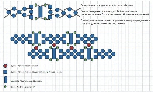 Схема плетения браслета жгут фото 8