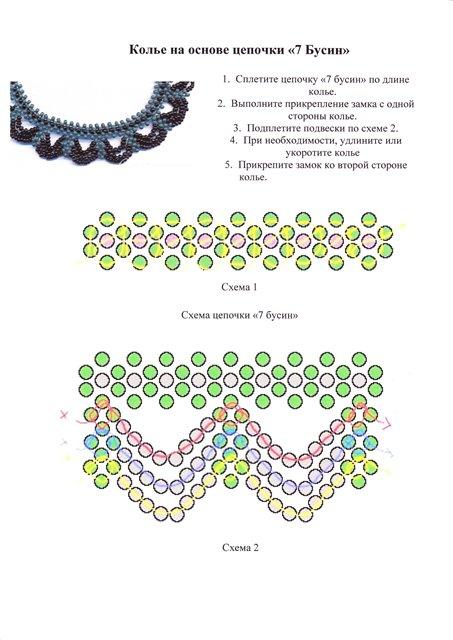 вязание ажурного воротника спицами схемы и описание
