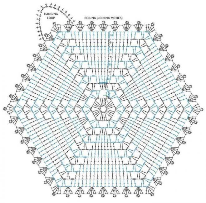 вязание шестиугольника видео