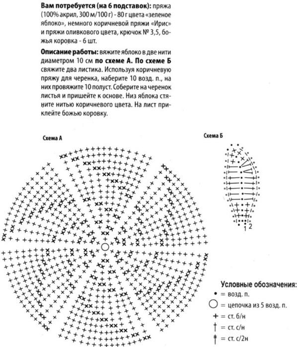 Схема яблока из бисера фото 738