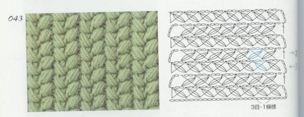 Схема вязания ажурного снуда фото 66