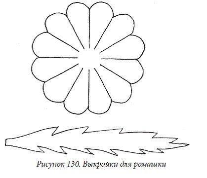 Трафарет ромашки для вырезания из бумаги