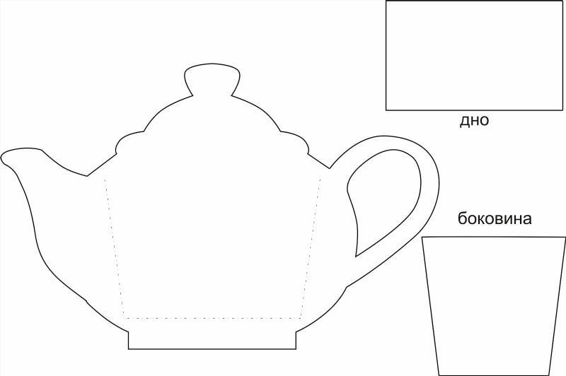 Выкройка фартук для чайников