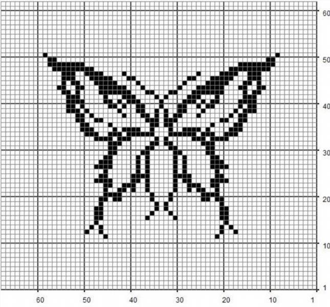 Рисунки по клеточкам для вышивки крестом 36