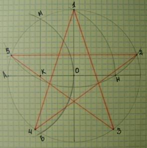 Как нарисовать звезду пятиконечную по клеткам