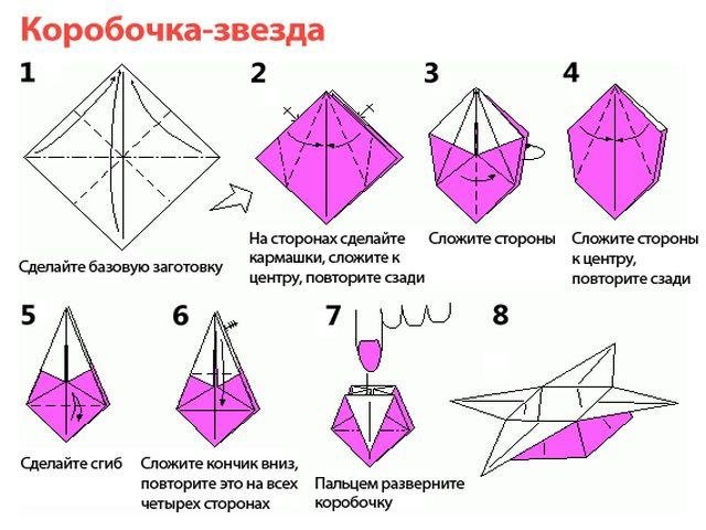 Коробочки из бумаги своими руками оригами