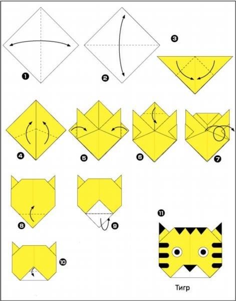 Поделки из бумаги по действиям 3