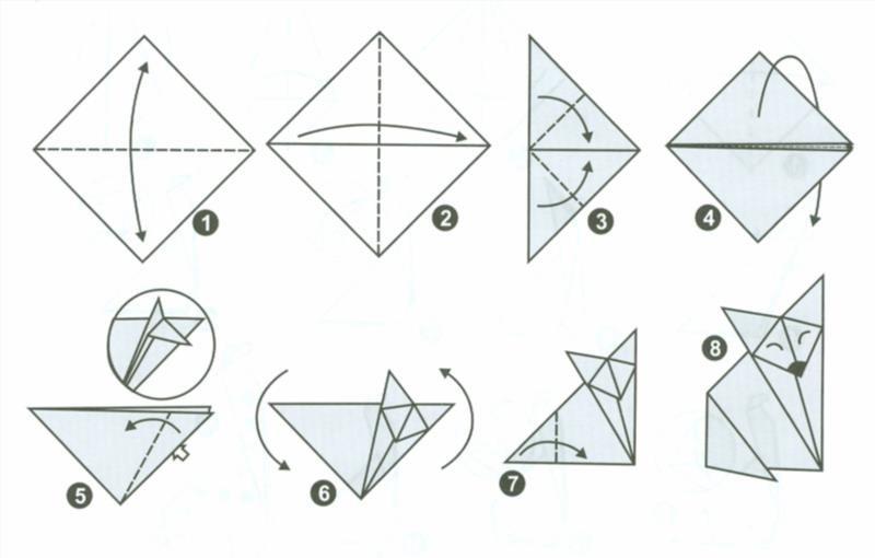 Как сделать из бумаги технику 572