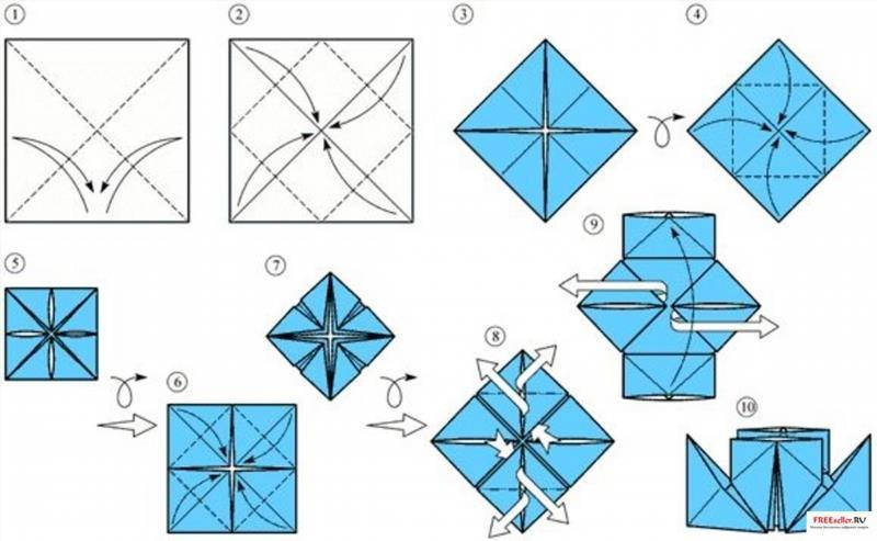 Как сделать кораблик из бумаги схемы