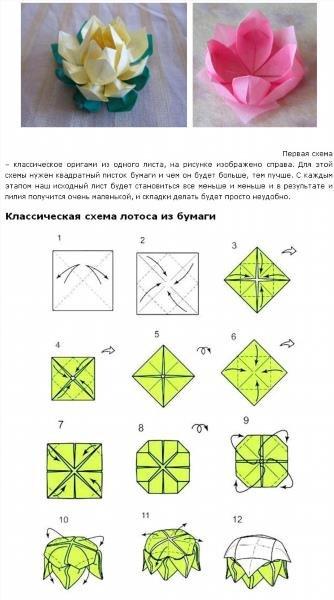 Как сделать цветы из бумажных салфеток схемы