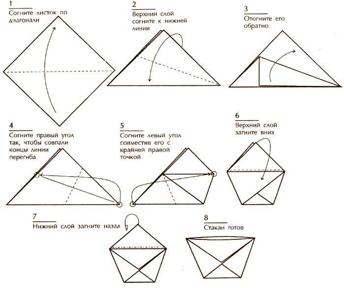 Оригами из бумаги ведро 153