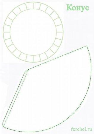 Как сделать геометрические фигуры конус