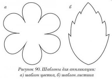 Листочки картинки цветов