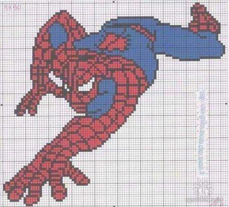 Как нарисовать человека паука по клеточкам: скачать и ...