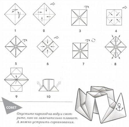 вышивка крестом схемы кораблик