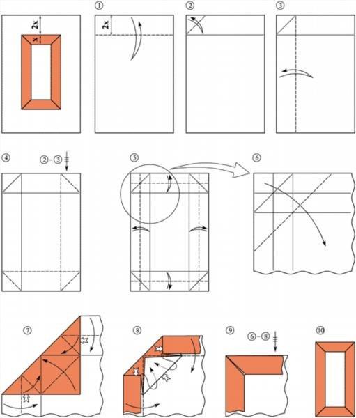 Рамки для картин из бумаги своими руками