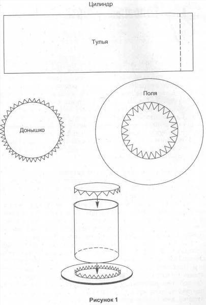 Как сделать цилиндр на голову