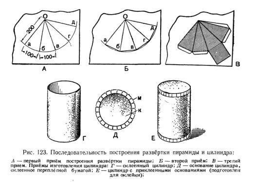 Цилиндр из бумаги схема распечатать