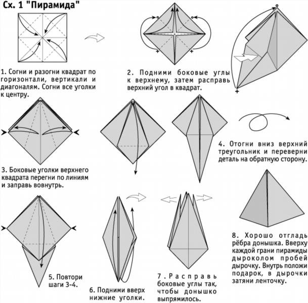 Схема пирамида из бумаги